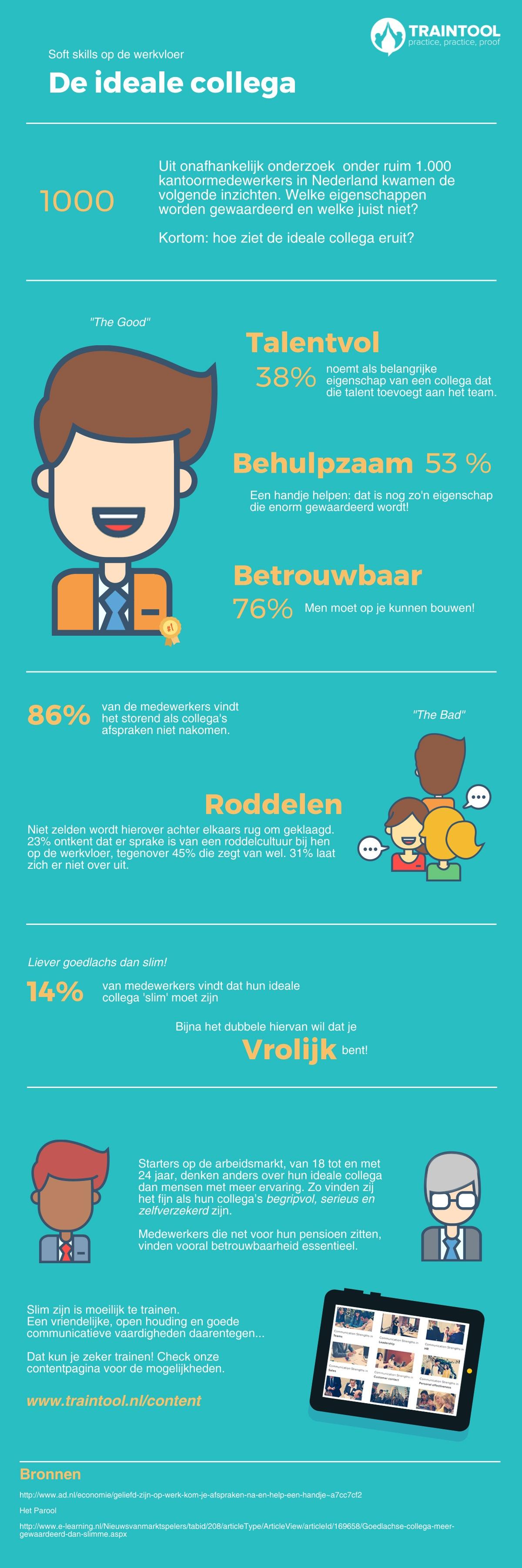 ideale collega infographic.jpg